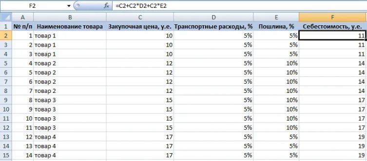 حساب تكلفة المنتج Xls اعرف طريقة حساب تكلفة منتج عن طريق الاكسل خمسة